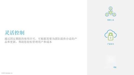 订购Autodesk软件固定期限的使用许可-20190920-仇朦-1