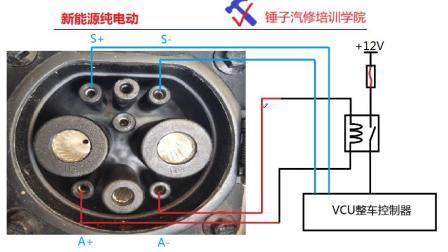 北汽新能源纯电动EC3无法充电故障,学新能源混合动力上锤子汽修培训学院 刘老师