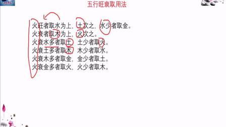 四柱八字课程(基础篇)42五行旺衰取用方法