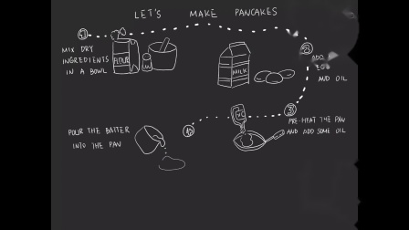 PaperTube 作画过程录像(2019.3)