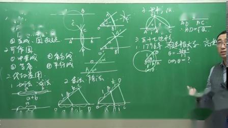 高斯如何做出正17边形?李永乐老师讲数学神器【尺规作图1/2】