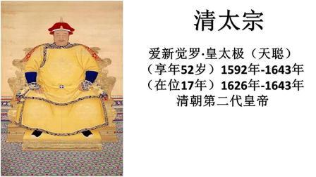 清朝皇帝列表