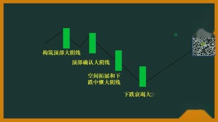 K线买卖战法进场点位如何判断 抄底卖顶短线进场点怎样判断