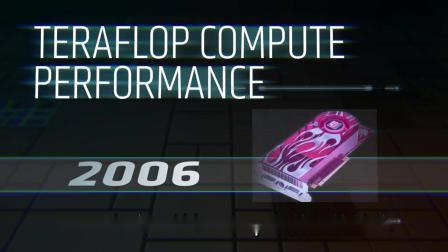 AMD的创新之路