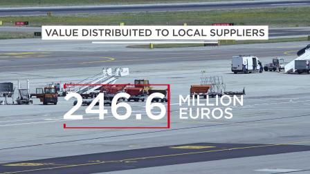 带你一分钟了解米兰马尔彭萨机场