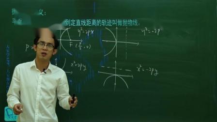 大家学高一高二数学同步超前课程抛物线的定义例题解析