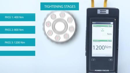 Atlas Copco 能源工业的革新性大螺栓装配工具