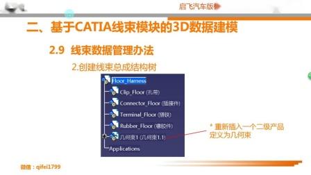 启飞汽车catia线束设计数据管理办法