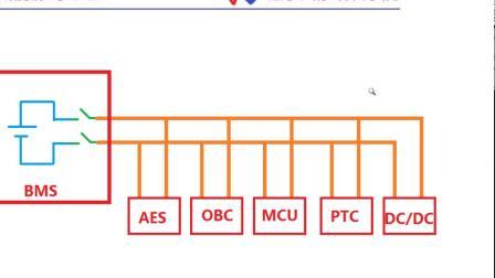 奇瑞新能源eQ无法上电故障,学新能源上锤子汽修培训学院刘老师