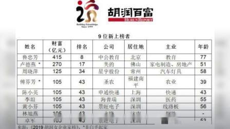 """2019胡润女企业家榜出炉!这些行业""""造富""""最多"""