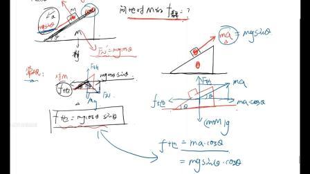 高中物理动力学秒技巧:反向建构平衡