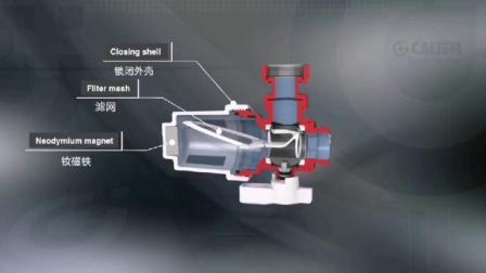 5459卡莱菲 XS 系列可视磁性除污过滤器