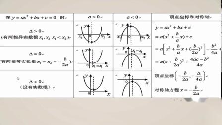 高起专成人高考数学1
