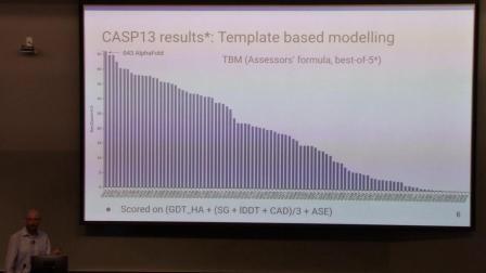 AlphaFold利用深度学习潜力进行蛋白质结构预测