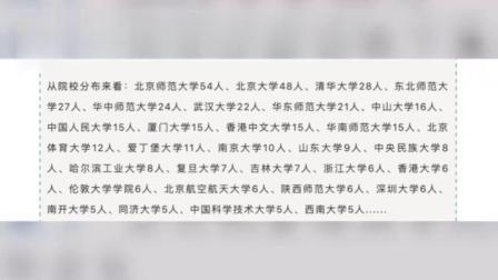 深圳30万年薪聘中小学老师火爆:超3.5万人报考,清华北大76人入围