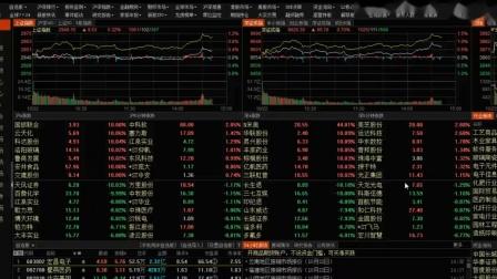 股市暖流:股票科学计算点位高抛低吸技术 (2)