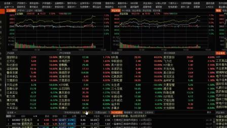 股市暖流:股票科学计算点位高抛低吸技术 (3)