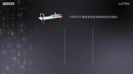 2019 Versalis Improvements_4_ZH-CN