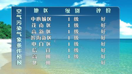 20191023 茂名天气预报节目