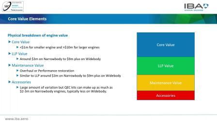IBA's Engine Valuation Webcast