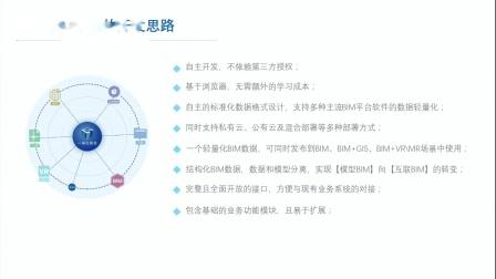 面向数据消费的BIM云平台构建-薛友松-20191023