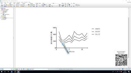 GraphPad Prism绘制光滑曲线的技巧和实战操作视频教程