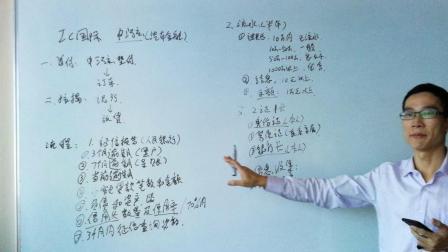 IC国际惠州运营中心林志丹为你分享O首付O月供通证抵月供方案!
