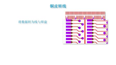 Contour to Circuit - chinese