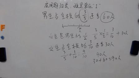 """2019年10月六年级数学上册:应用题归类,谁是单位""""1"""",优司芙品数学"""