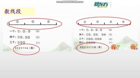 【第七讲  巧数图形(二)】预习视频