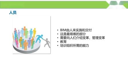 单元 9 - BIM的实现与实施战略