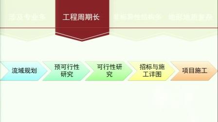 2019.11.6-胡亮-基于Vault协同平台的数字化设计交付于施工管控