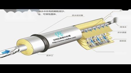实验室超纯水机的反渗透原理示意视频艾柯超纯水机