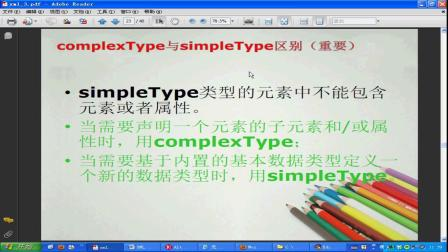 [SSY_XML培训视频]_009.SimpleContent、Attribute详解