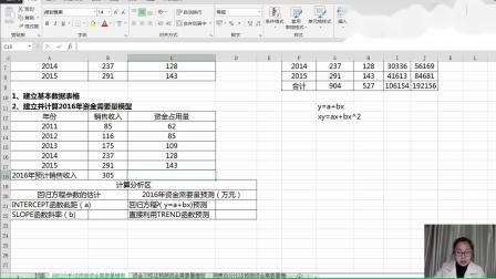 中级会计职称网盘_中级会计培训机构_中级会计实务的重点章节