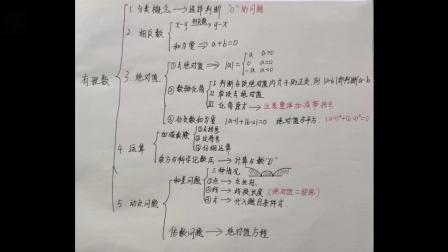 七年级上册数学期中复习(新思数学胡青老师)
