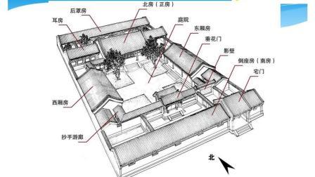 临沂室内设计培训学校:室内设计基本原理