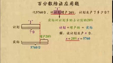 GT教育培训学校六年级数学上册  第六章    百分数除法应用题