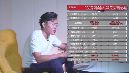 全新丰田RAV4一年养车得花多少钱?2.5L混动版2万公里油费约8千元