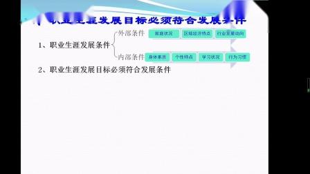 A1035刘娜-《确定发展目标》-铜川市耀州区高级职业中学
