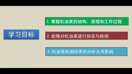F1244冯汉国-《机油泵》-汉中市南郑区职业教育中心