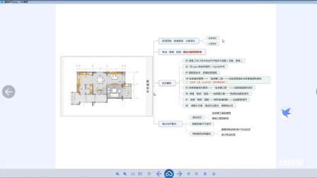 室内设计师必知的彩平图制作课-设计得到2