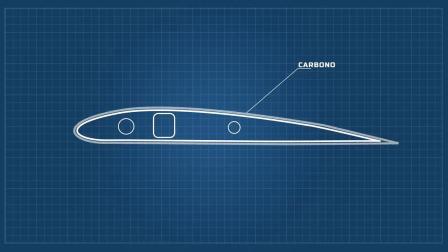 最完整的解释:滑翔机如何在没有推进力的情况下飞行       (*^_^*)