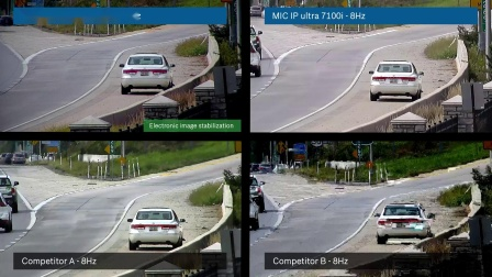 MIC IP 7100i摄像机优秀的光学防抖性能
