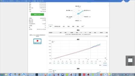 FXCCC 20191126  外汇市场信号源-系列讲解-4