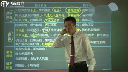 【中医跟师学习】中医诊断学-第05单元-问诊-刘郝钦07
