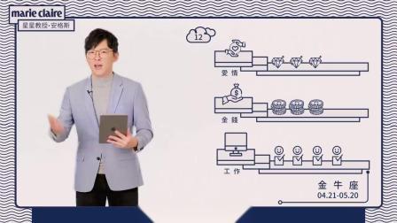 2019 12月星座运势解析 【安格斯的星座月运】