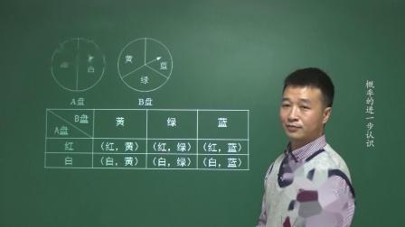 第四节 用树状图或表格求概率4
