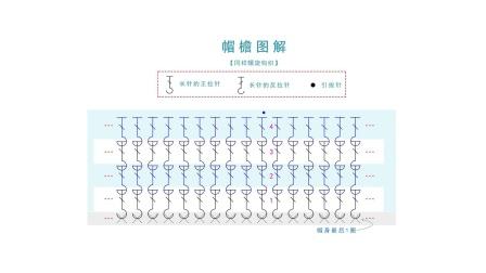 【A968】苏苏姐家_钩针杀手帽_拉针款_编织视频教程