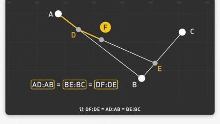 据说没几个人能看懂!什么是贝塞尔曲线?#当代生活说明书